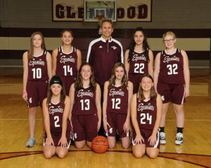 Girls 7th Grade Maroon Basketball