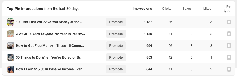 Understanding Pinterest Analytics
