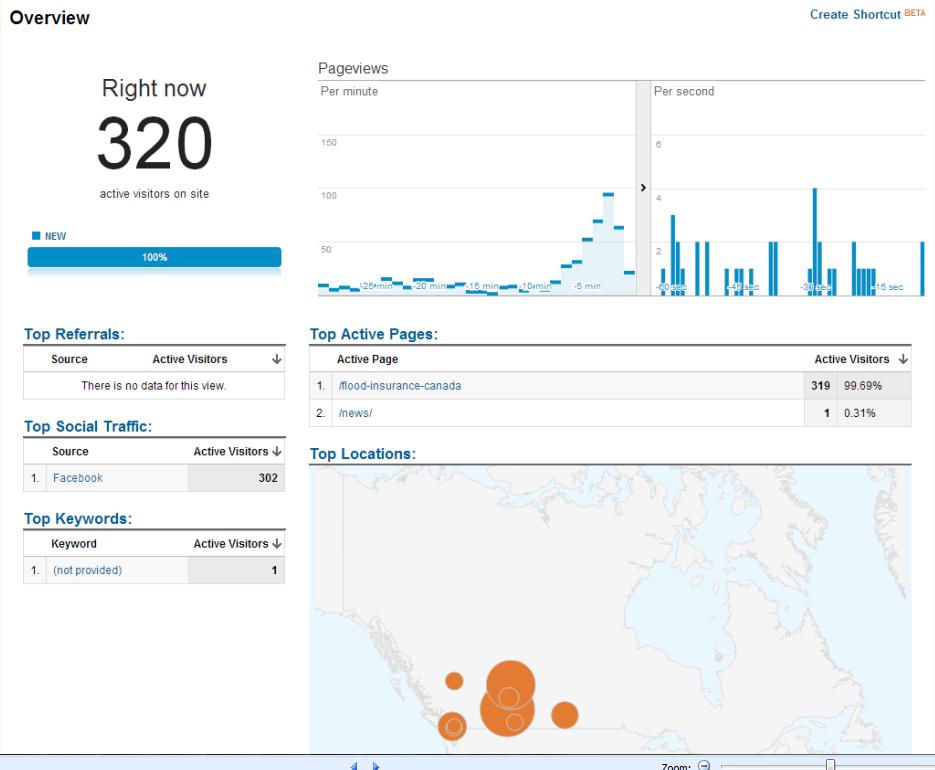 real-time-analytics-screenshot
