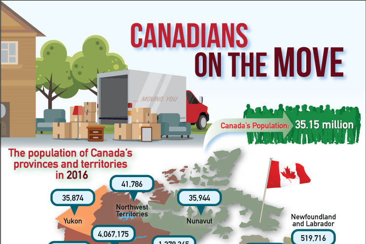 Canadians-on-move-ft
