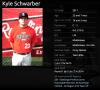 PG profile - Schwarber