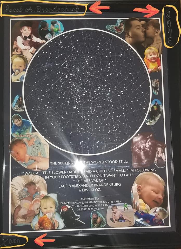 Stars in the sky dating uk
