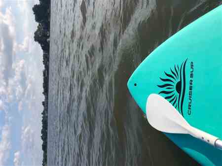 Anonymous verified customer review of CruiserSUP® Performer Dura-Soft 9'8 - 11' Paddle Board Package