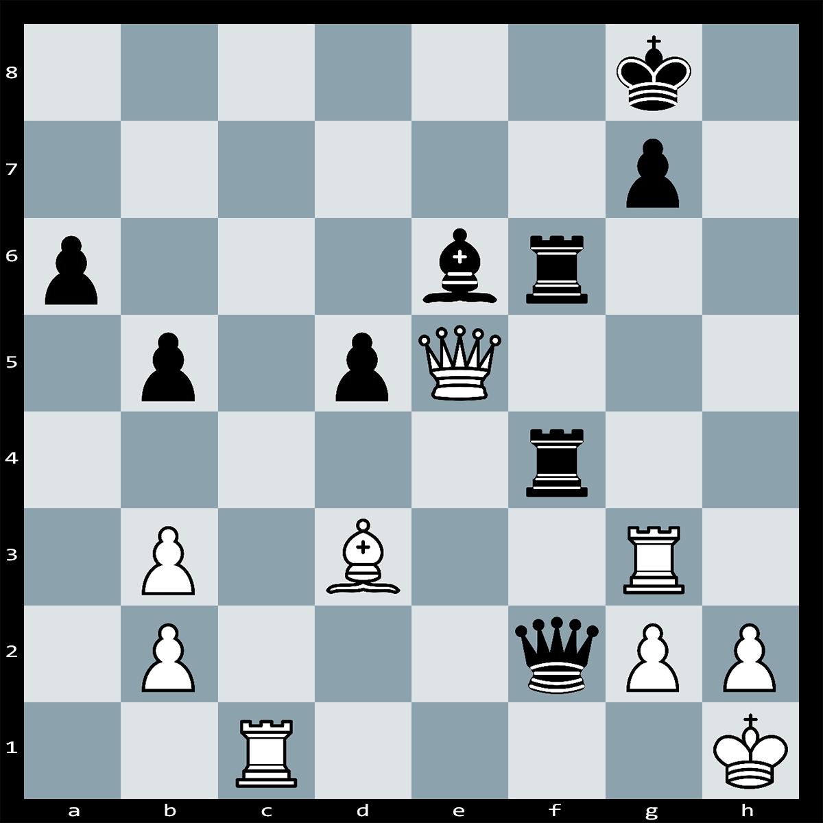 Chess Puzzle #318 | White has a winning position, but what is the key move to achieve victory. Checkmate in Five.
