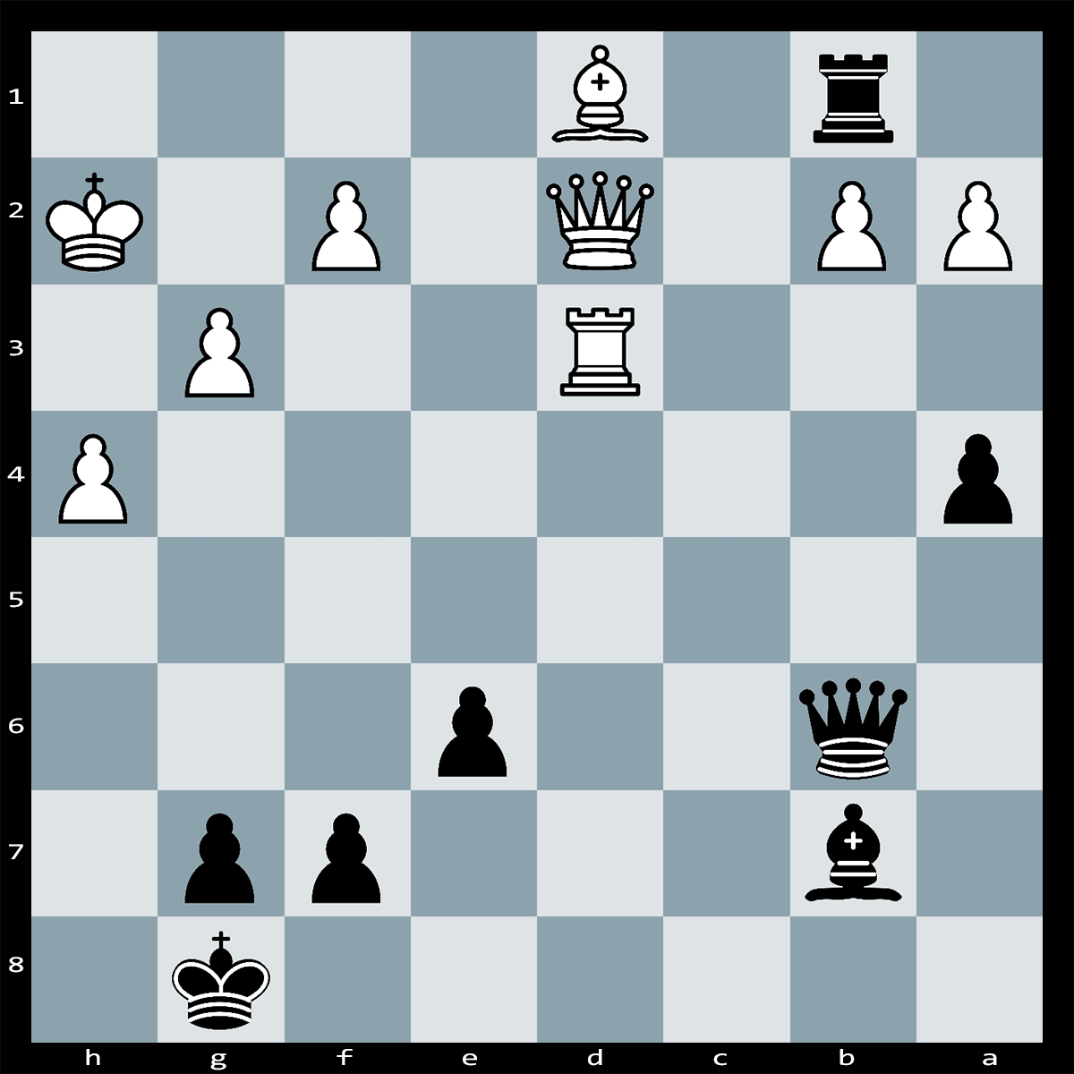 Chess Puzzle #319 | White has an extra pawn on the board, but black has a powerful move that wins the game.
