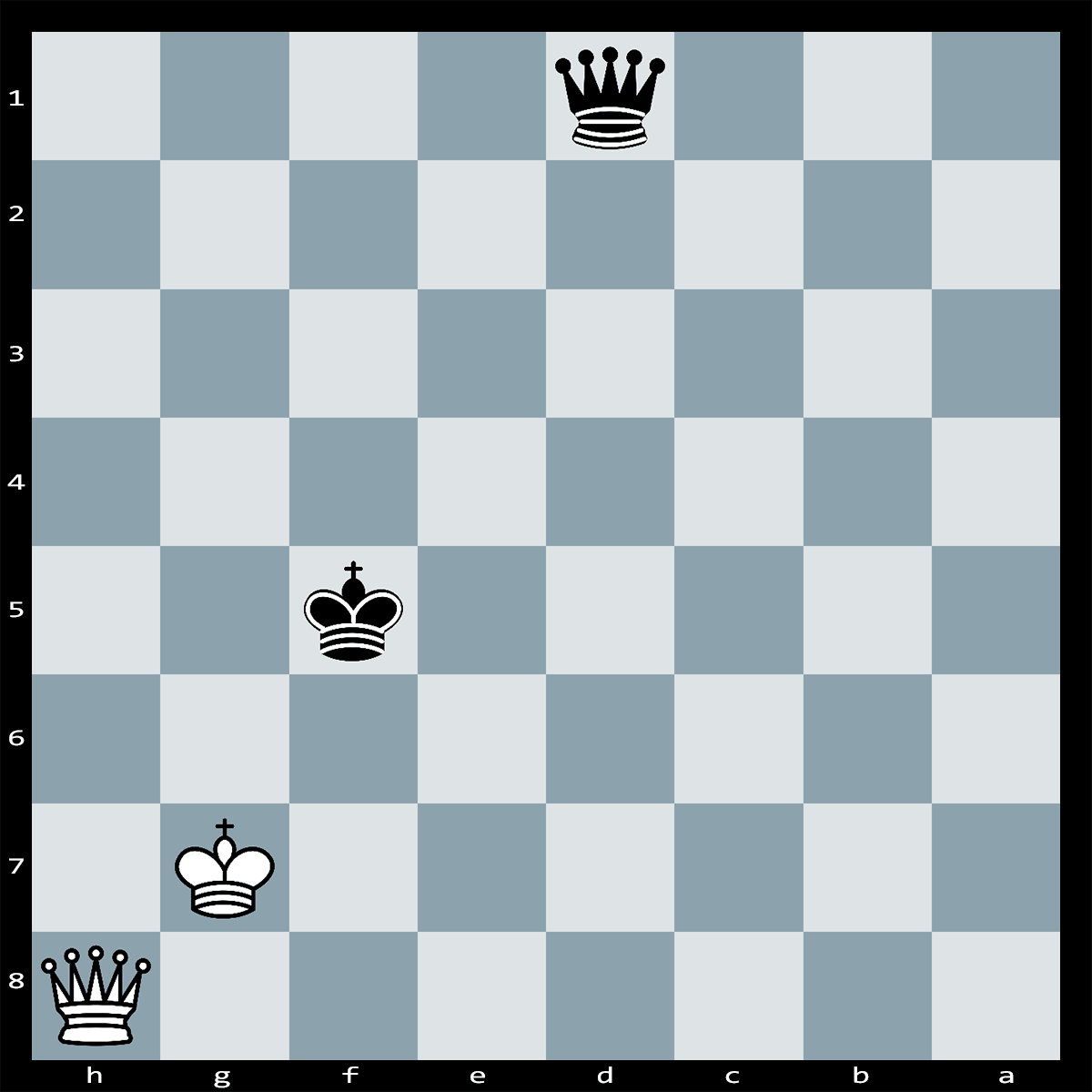 Chess Puzzle #320 Material is level, but it is black who has the move. What should he play?