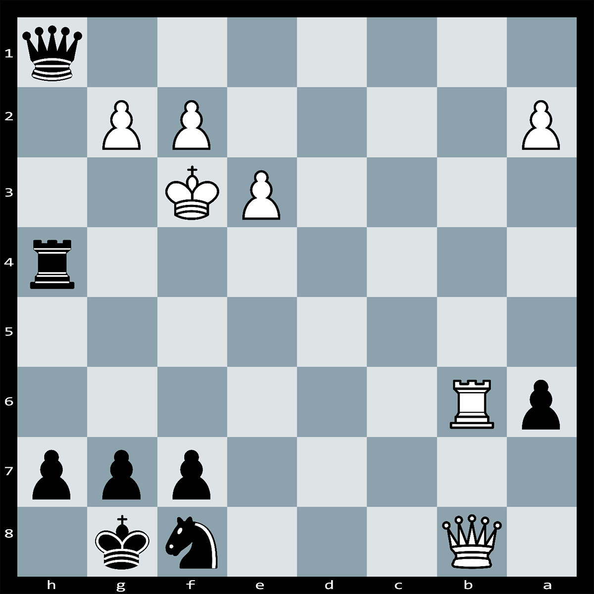 Chess Puzzle #321 | black has a winning position, but what is the key move to achieve victory.