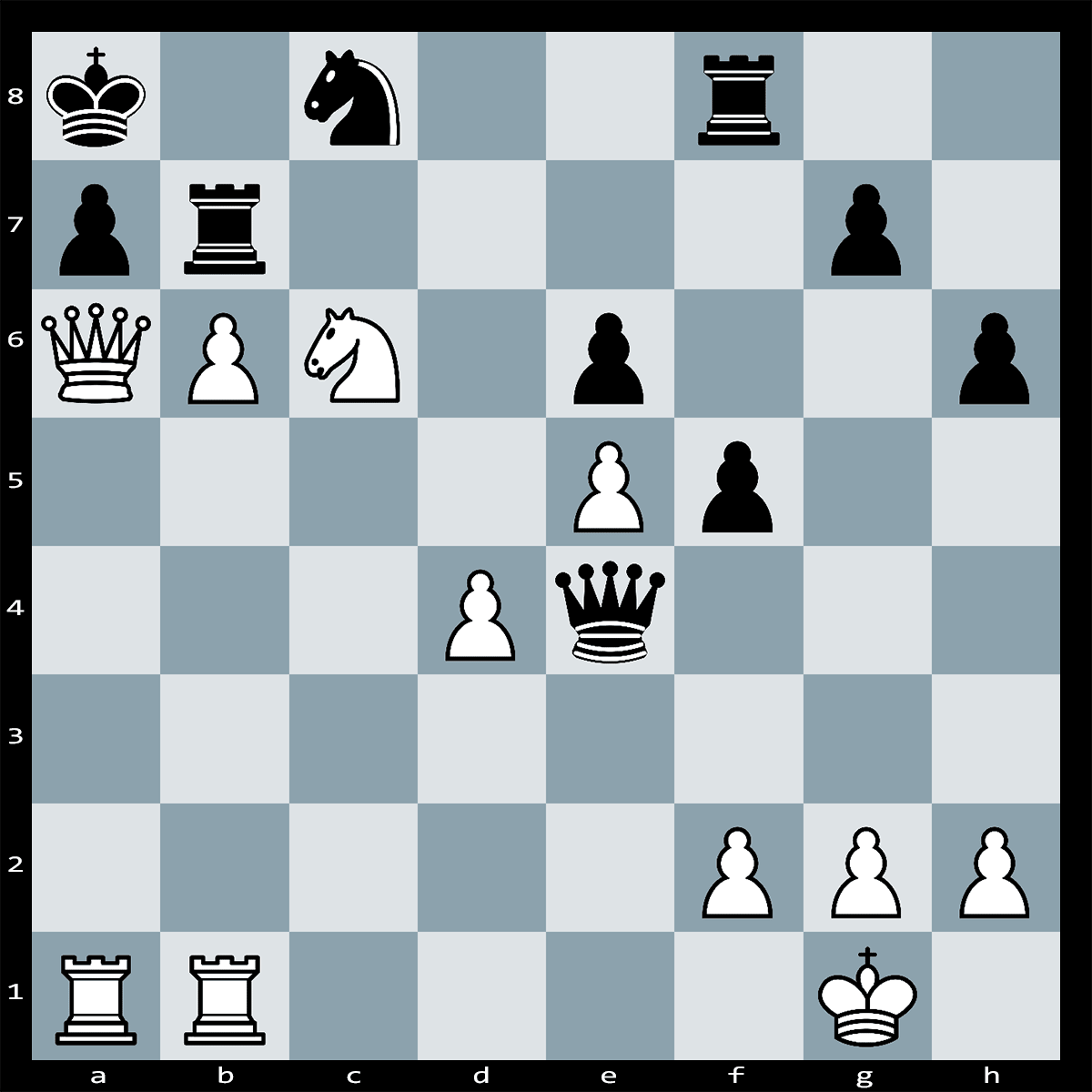 Chess Puzzle #322 | White to play, What's the best way to conclude the attack? mate in 5 moves.