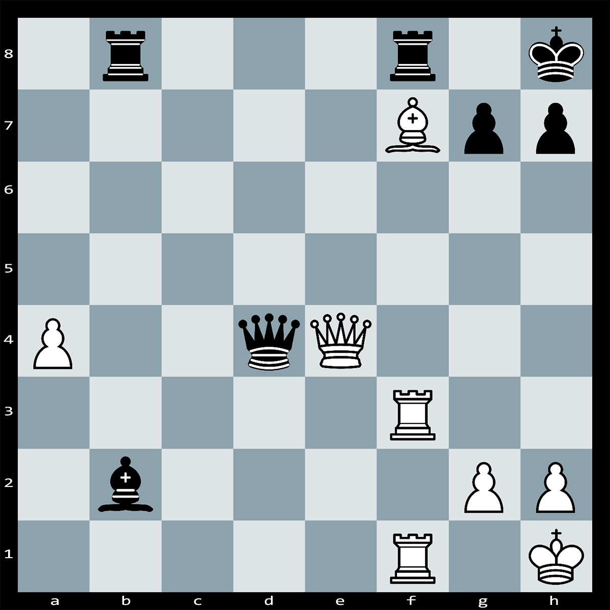 Chess Puzzle #323 | White has a winning position, but what is the key move to achieve victory. Mate in three. difficulty: easy.