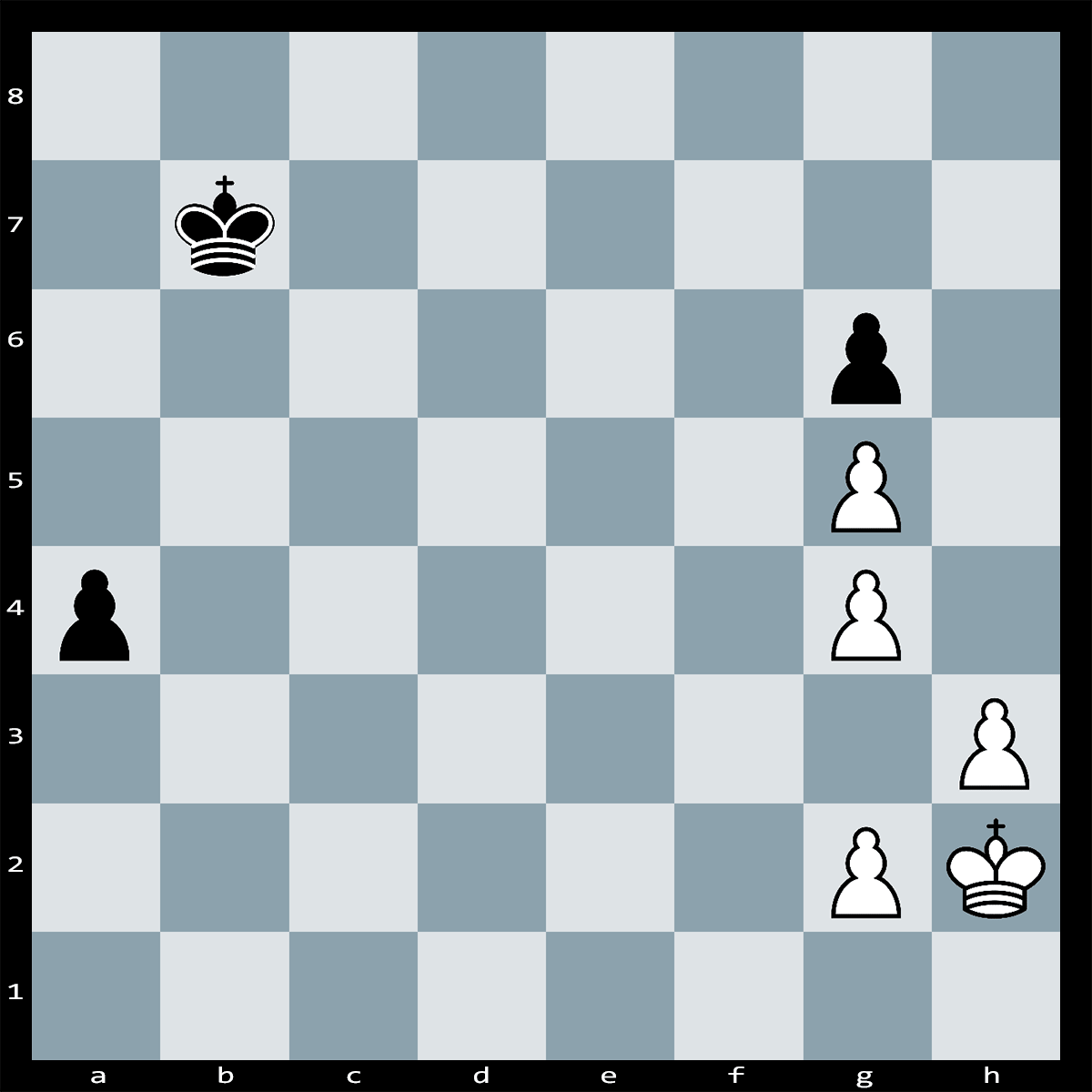 Chess Puzzle #325 | Black has a dangerous passed pawn, but it is white to play. What is the best continuation?
