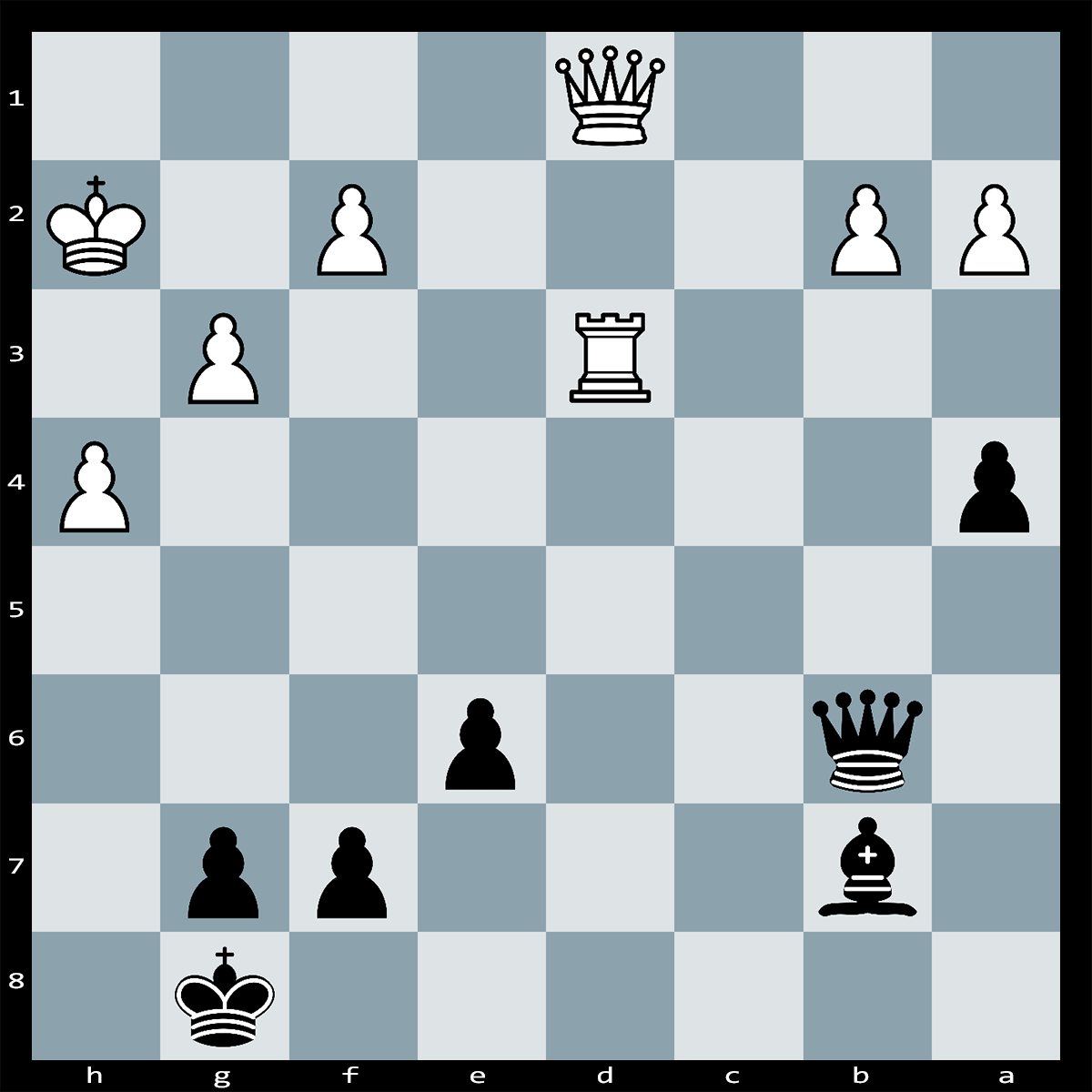 Chess Puzzle #326 | Black to Move, can you find the winning combination to this puzzle? Difficulty: Easy.