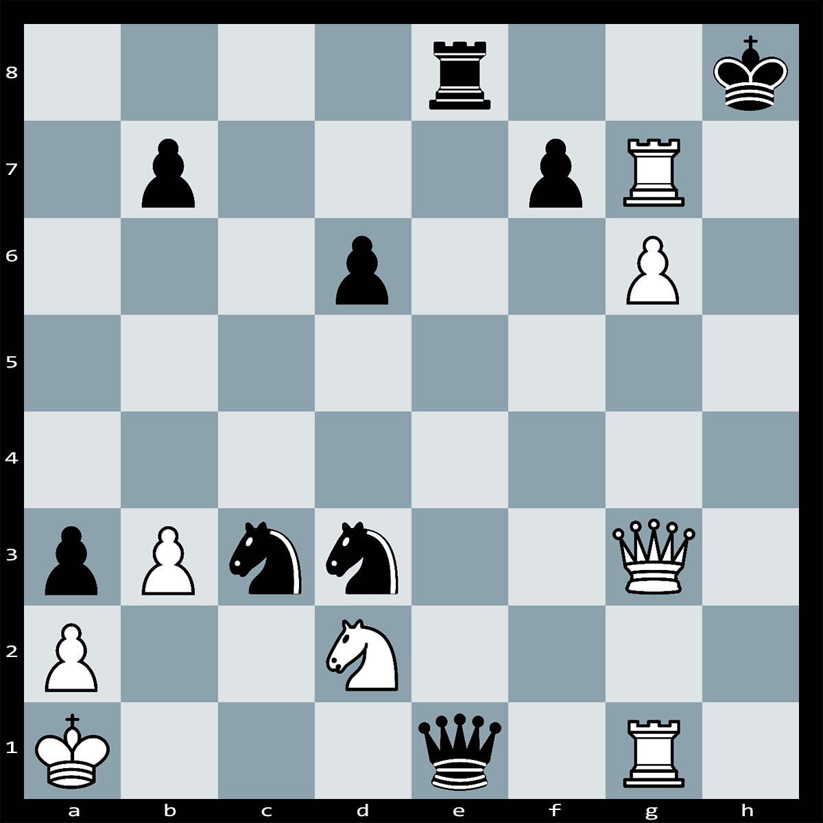 Chess Puzzle #327 | In this complex-looking position, What should white play, grab the queen?