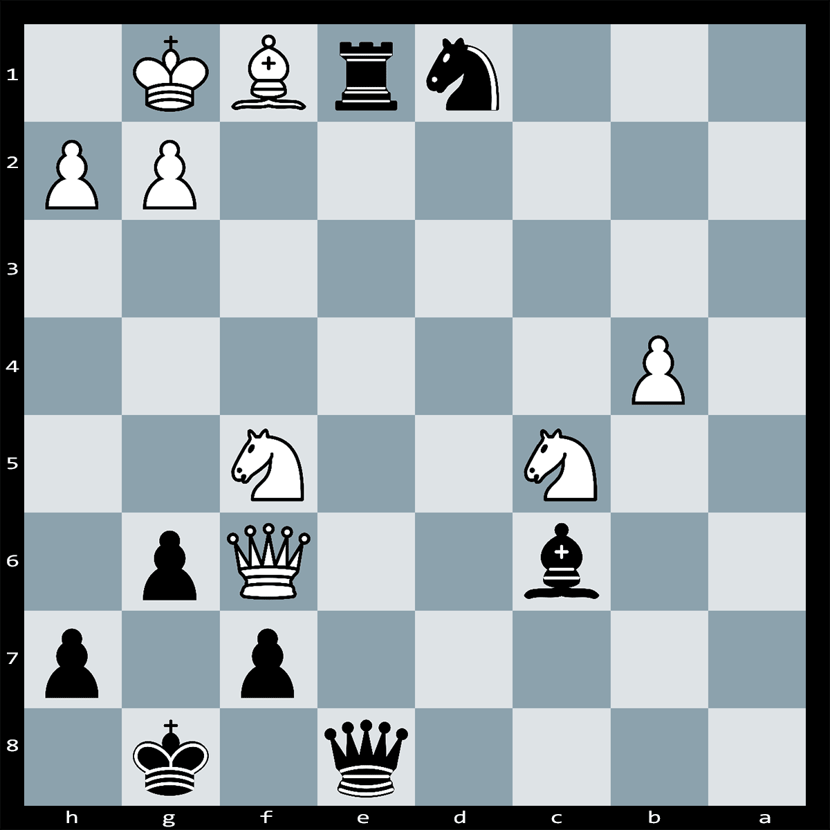 Chess Puzzle #329 | Black is unstoppable here. It should not take more than four moves to finish the game.