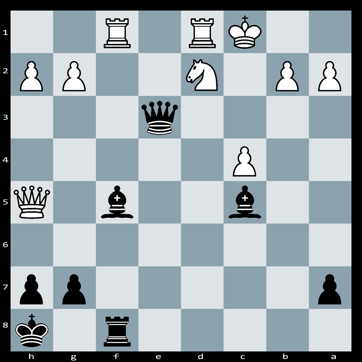 Chess Puzzle #330 | It's Black's turn to play, Checkmate in two moves. Difficulty: Easy.