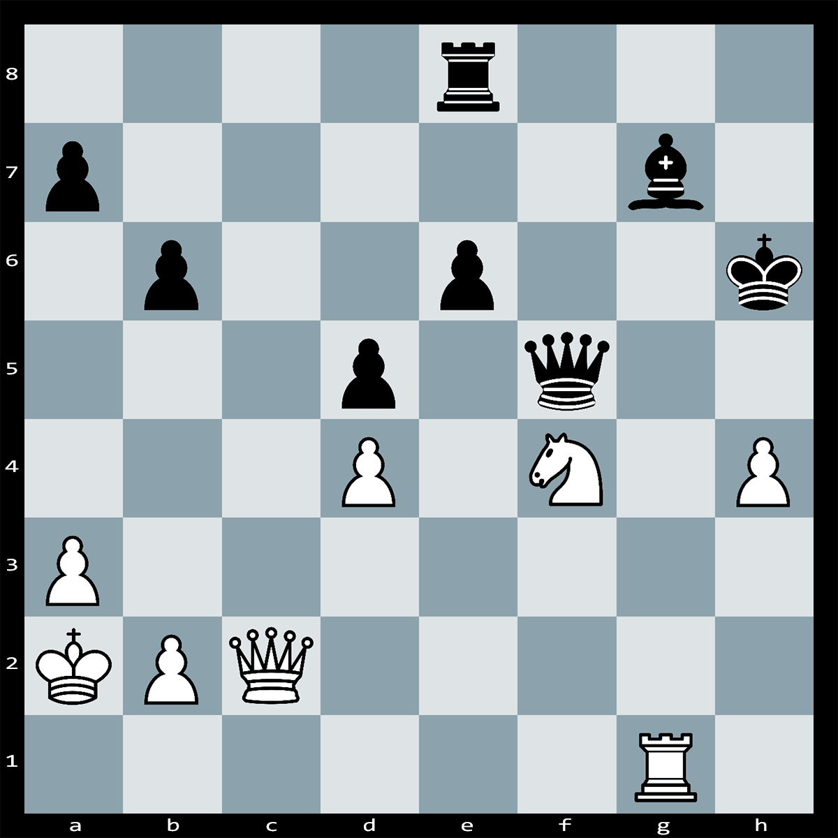 Chess Puzzle #332 | Chess Position from Soviet International Master Ilya Abramovich Kan. White to Play and Win Material, How?