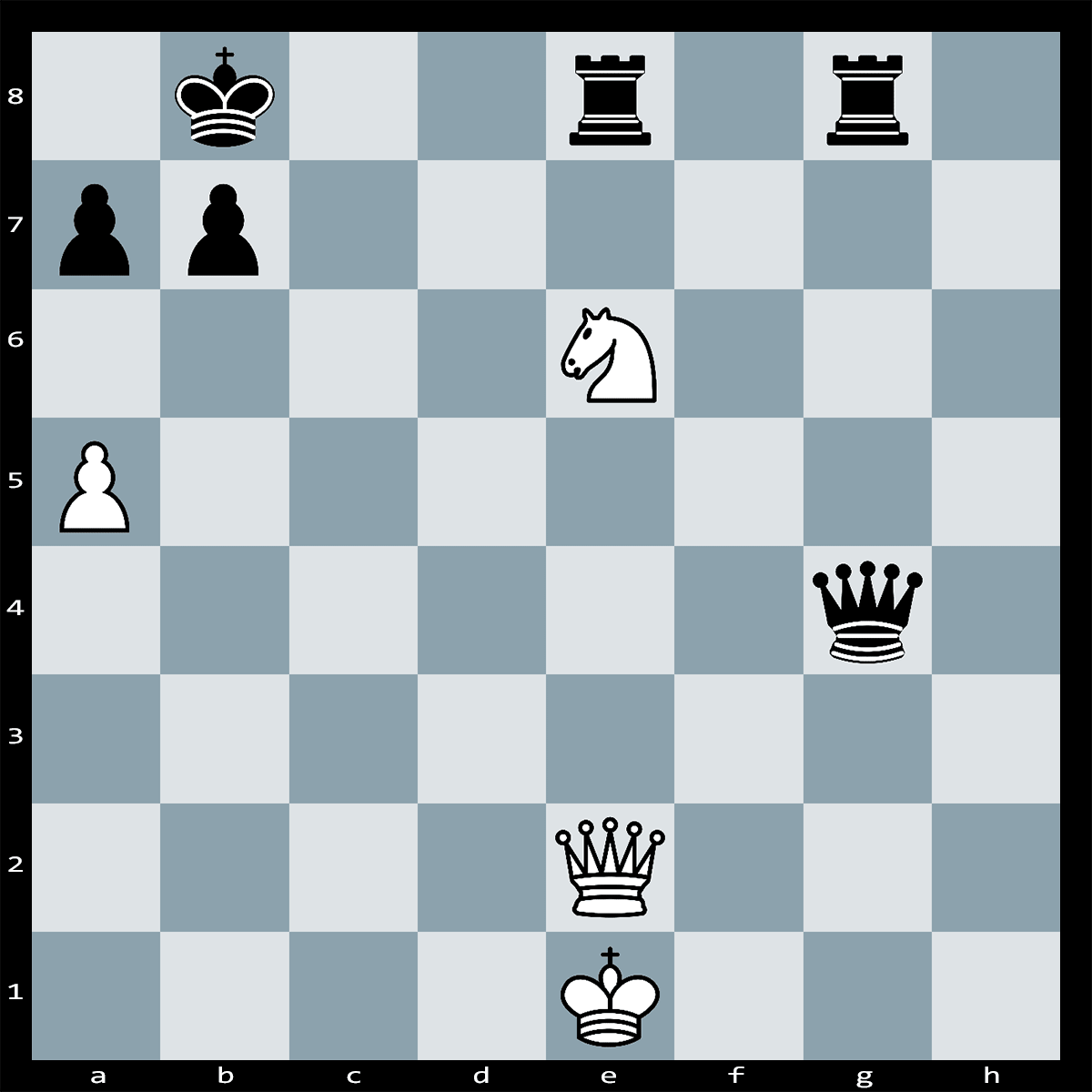 Chess Puzzle #342 | White has a forced mate in seven moves. How should he proceed with the attack?