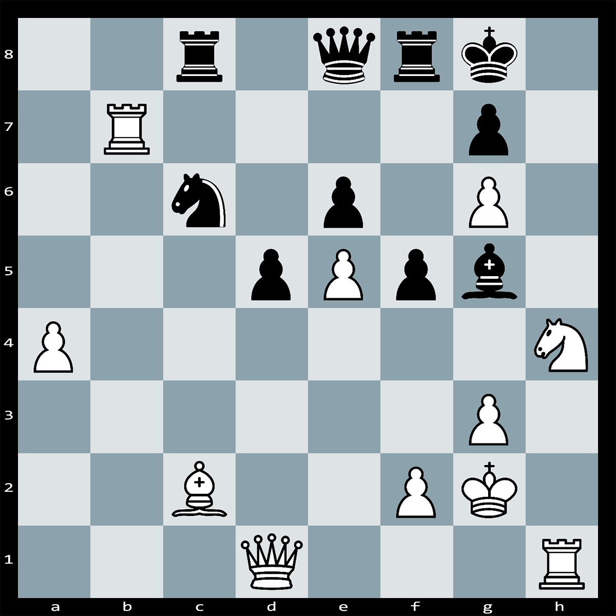 Chess Puzzle #343 | In this position White can force checkmate in five moves. Can you see how this is achieved?