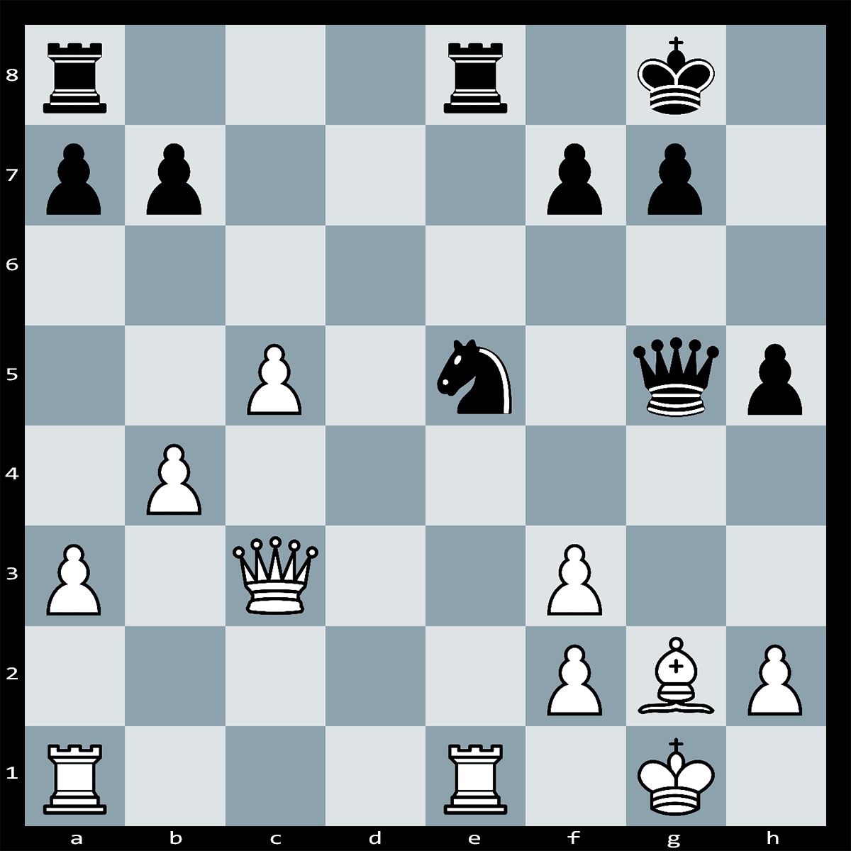Chess Puzzles #344 | What's the most devastating way for White to conclude the attack? lvanchuk - Anand, Monte Carlo (Blindfold) 2007.
