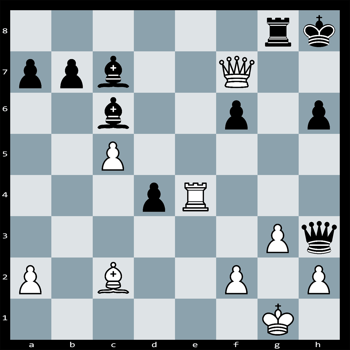 Chess Puzzle #346 | How can white force Checkmate from this position? Difficulty: Easy.