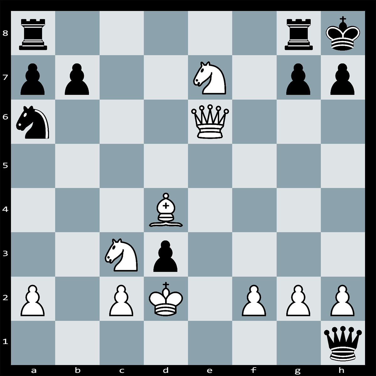 Chess Puzzle #350 | How can White Force Checkmate from this position? Difficulty: Easy.