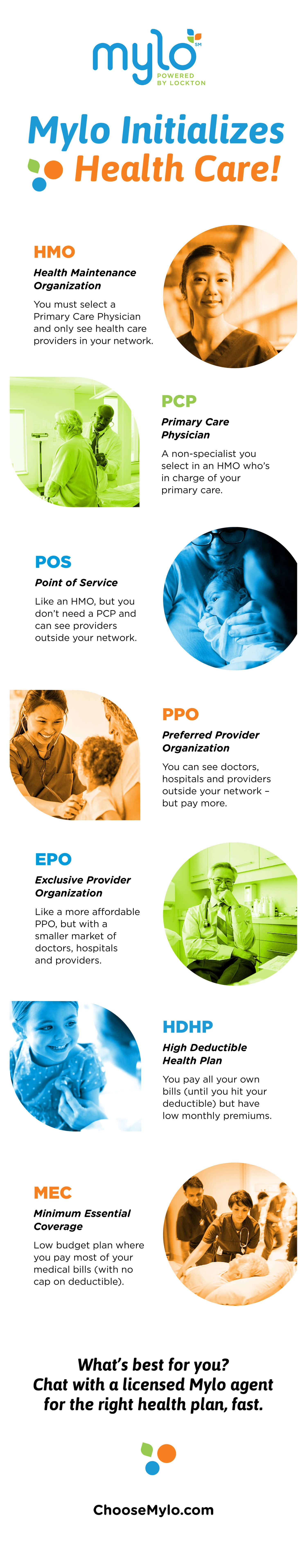 Mylo Health Insurance Terms Infographic