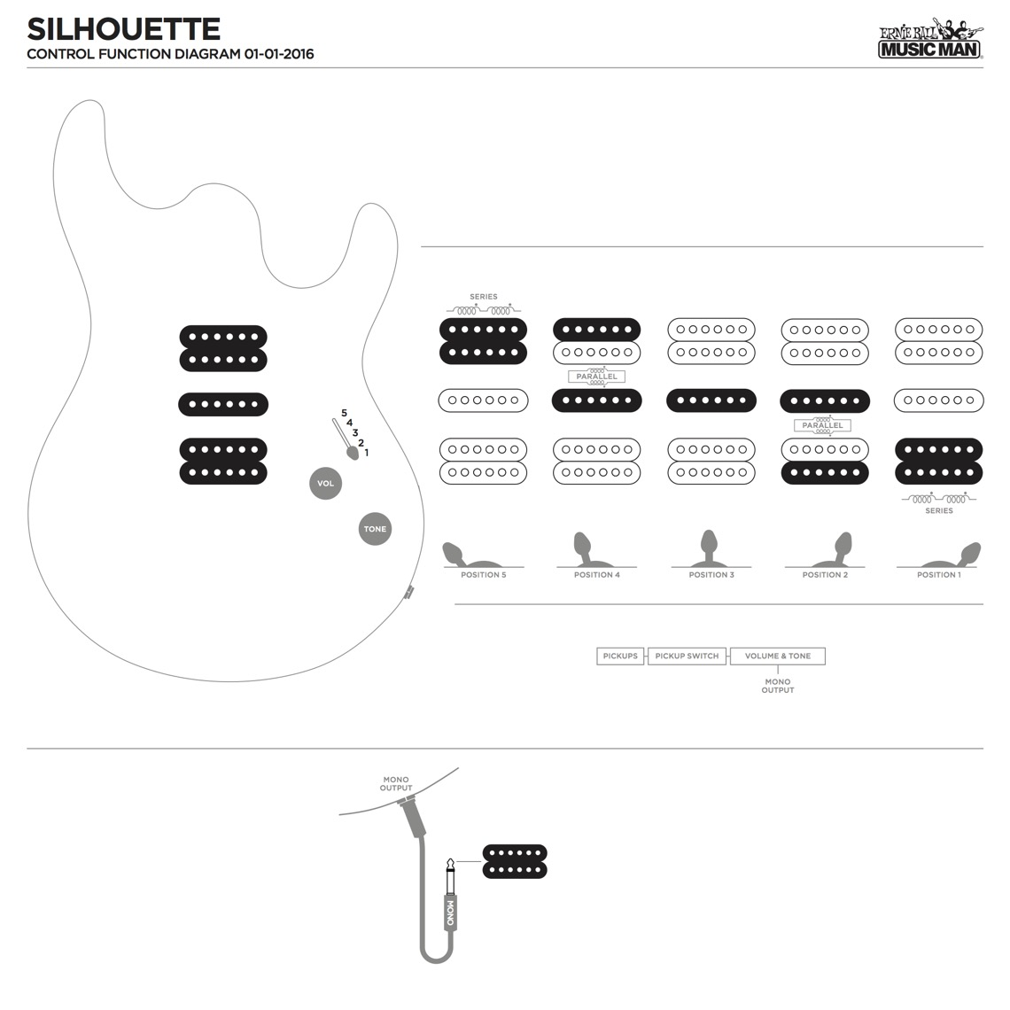 Humbucker Wiring Diagram 400 Art Trusted Silhouette Guitars Ernie Ball Music Man Mounting