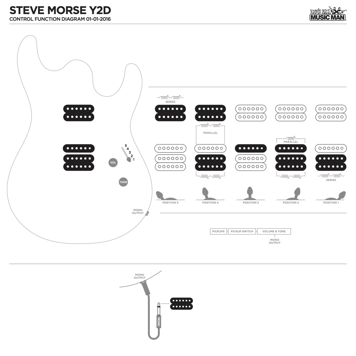 Steve Morse Y2d Guitars Ernie Ball Music Man Suhr Pick Up Strat Wiring Diagram Pickup Configuration 1