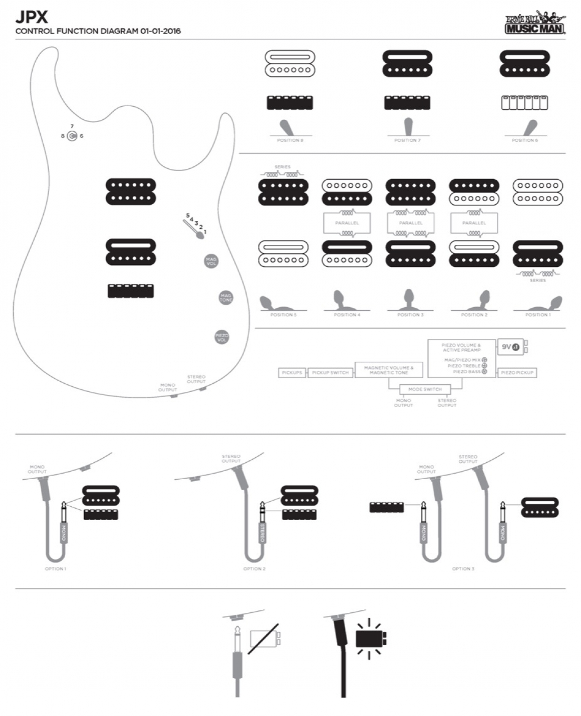 body 21?1471912287 jpx guitars ernie ball music man ernie ball wiring diagram at eliteediting.co