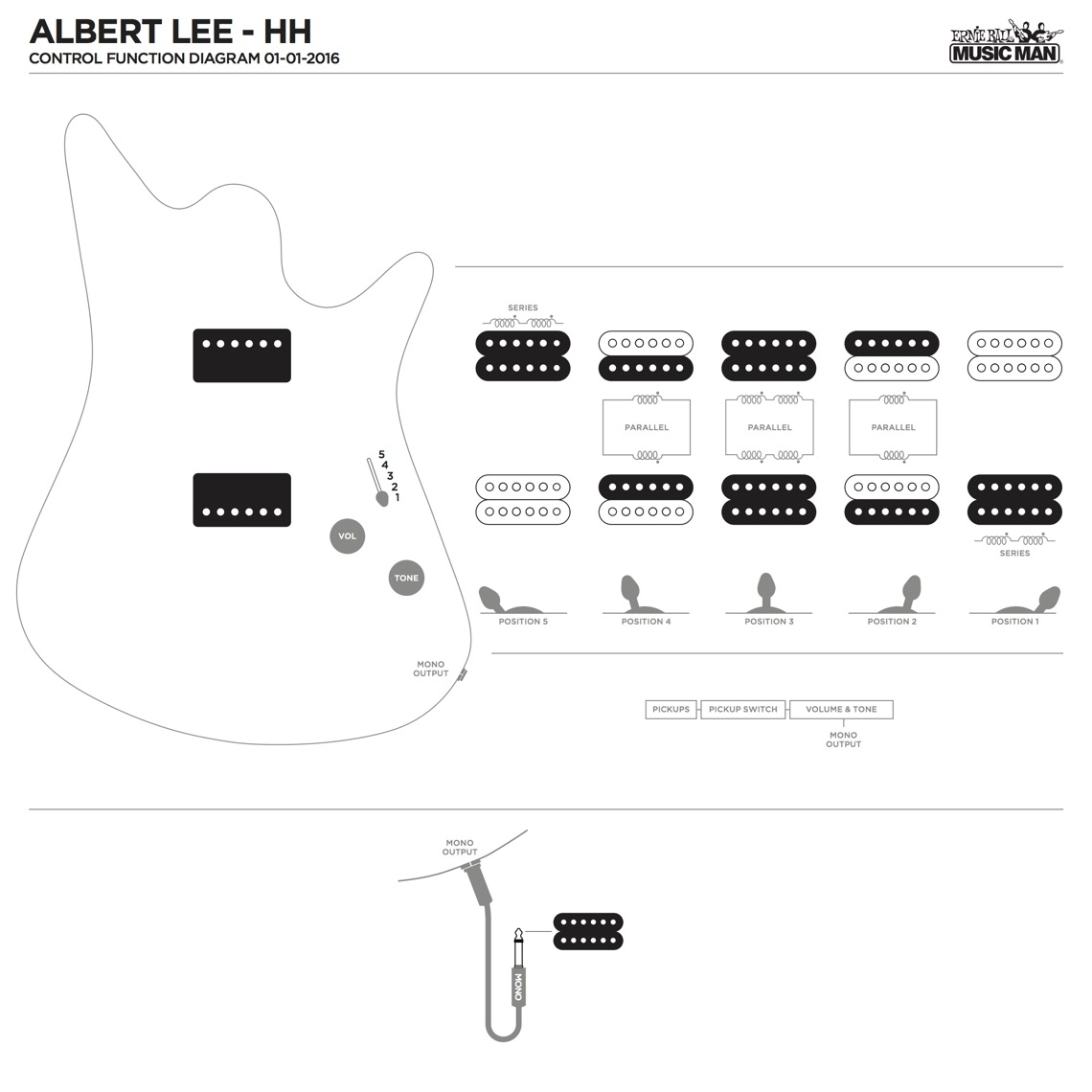 Albert Lee Hh Guitars Ernie Ball Music Man Electric Guitar Wiring Diagram One Pickup Configuration 1