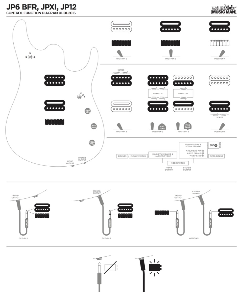 Dimarzio Wiring Diagram Music Man Axis Just Another Humbucker Single Pickup Jpxi Guitars Ernie Ball Rh Com Strat Super Distortion