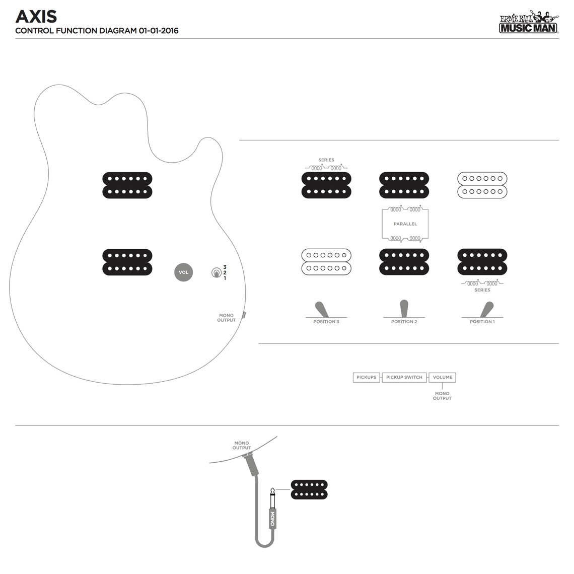body 3?1454004711 axis guitars ernie ball music man ernie ball wiring diagram at eliteediting.co