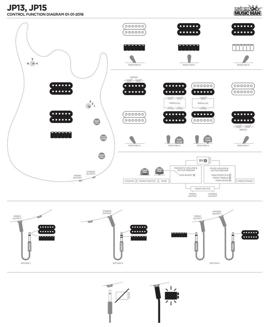 body 30?1454009670 jp15 guitars ernie ball music man music man axis wiring diagram at pacquiaovsvargaslive.co