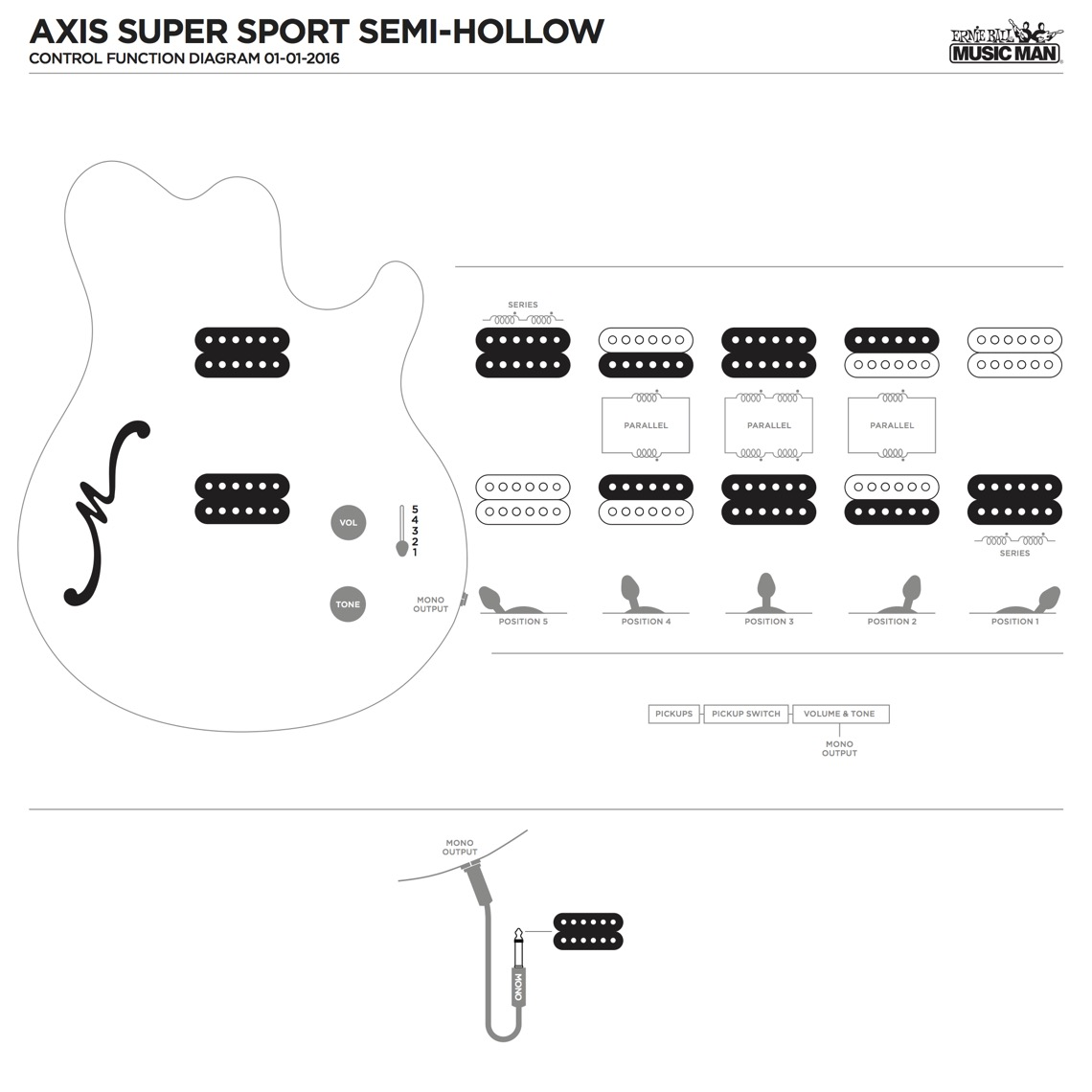 axis super sport semi hollowbody