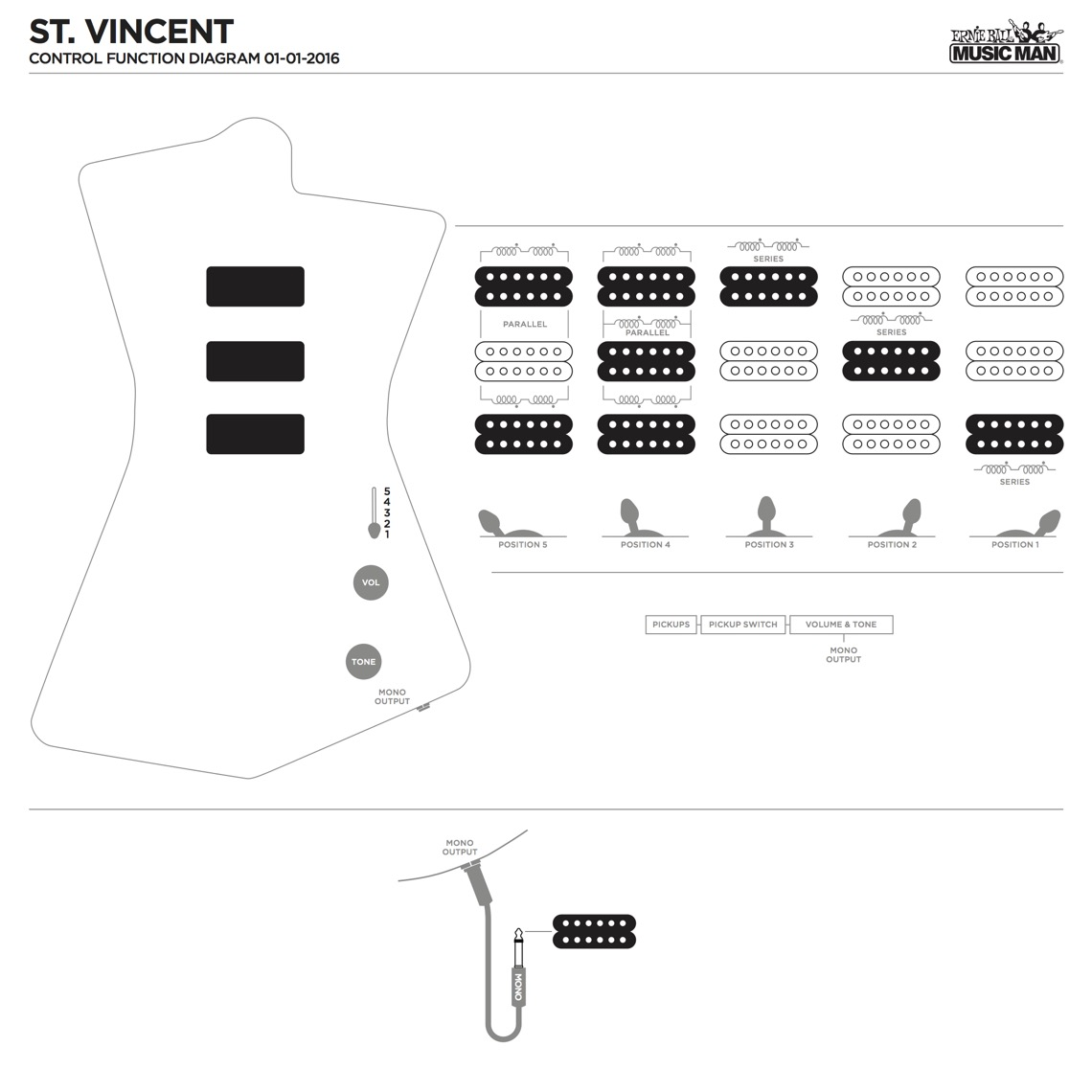 question  st  vincent wiring schematic