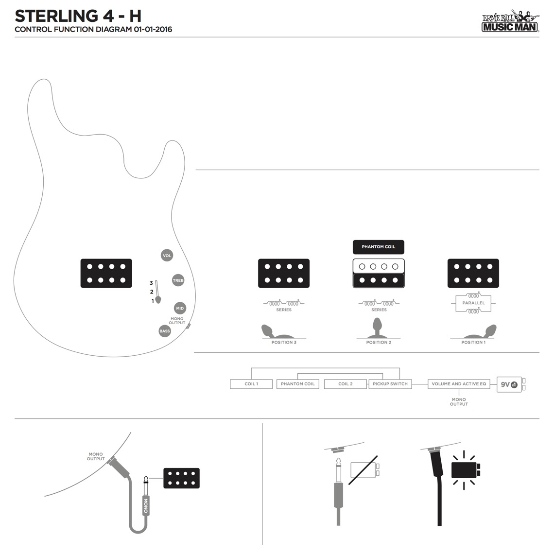 Sterling Basses Ernie Ball Music Man Japanese Fender 5 Way Switch Wiring Diagram Pickup Configuration 1