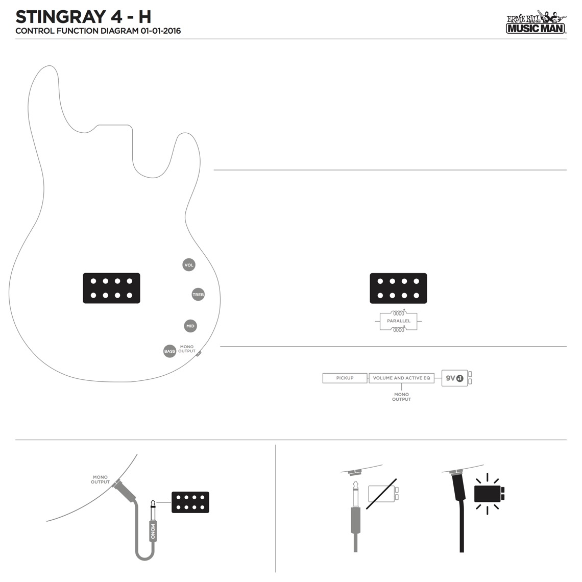 stingray basses ernie ball music man Stingray Internal Diagram pickup configuration 1