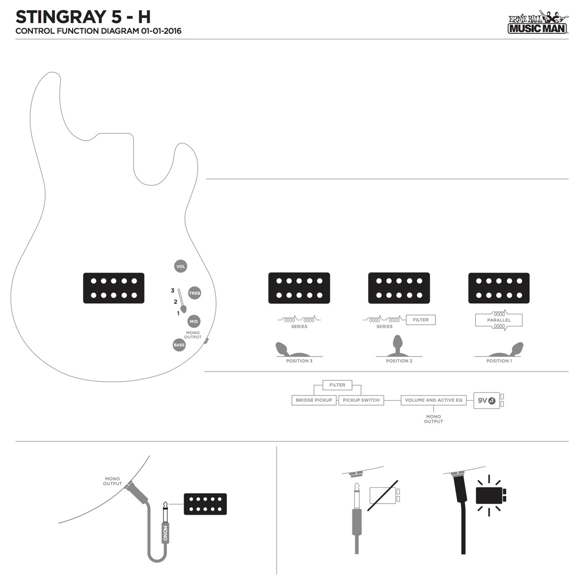 Stingray 5 Basses Ernie Ball Music Man Active Electric Bass Wiring Diagrams Pickup Configuration 1