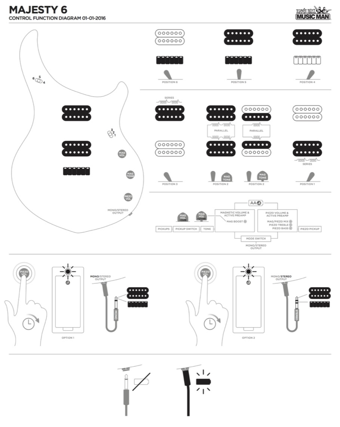Monarchy Series Majesty Guitars Ernie Ball Music Man 3 Way Switch 2 Black 1 Red Pickup Configuration