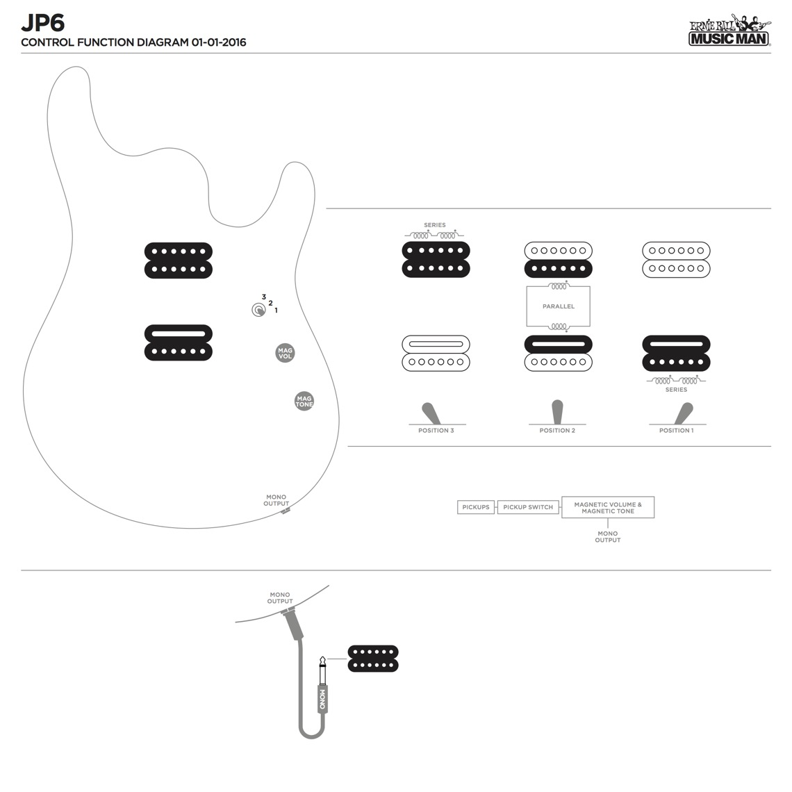 John Petrucci 6 Guitars Ernie Ball Music Man Code 3 Light Bar Wiring Diagram Pickup Configuration 1