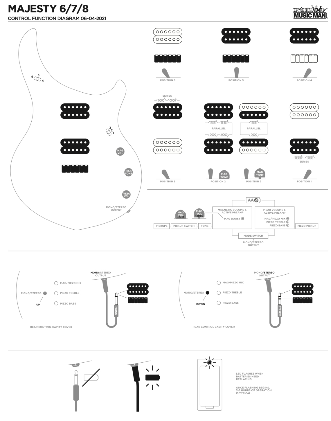Pickup Configuration 1