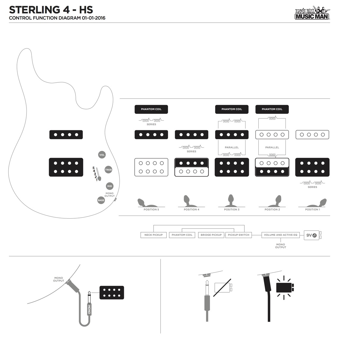 Sterling Basses Ernie Ball Music Man 2000 Wiring Diagram Pickup Configuration 2