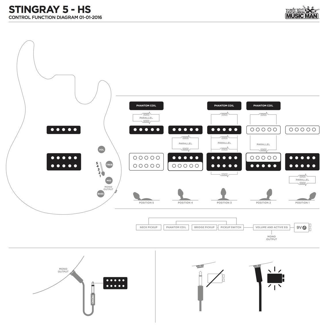 Stingray 5 Basses Ernie Ball Music Man Lefty Strat Wiring Diagram Pickup Configuration 2