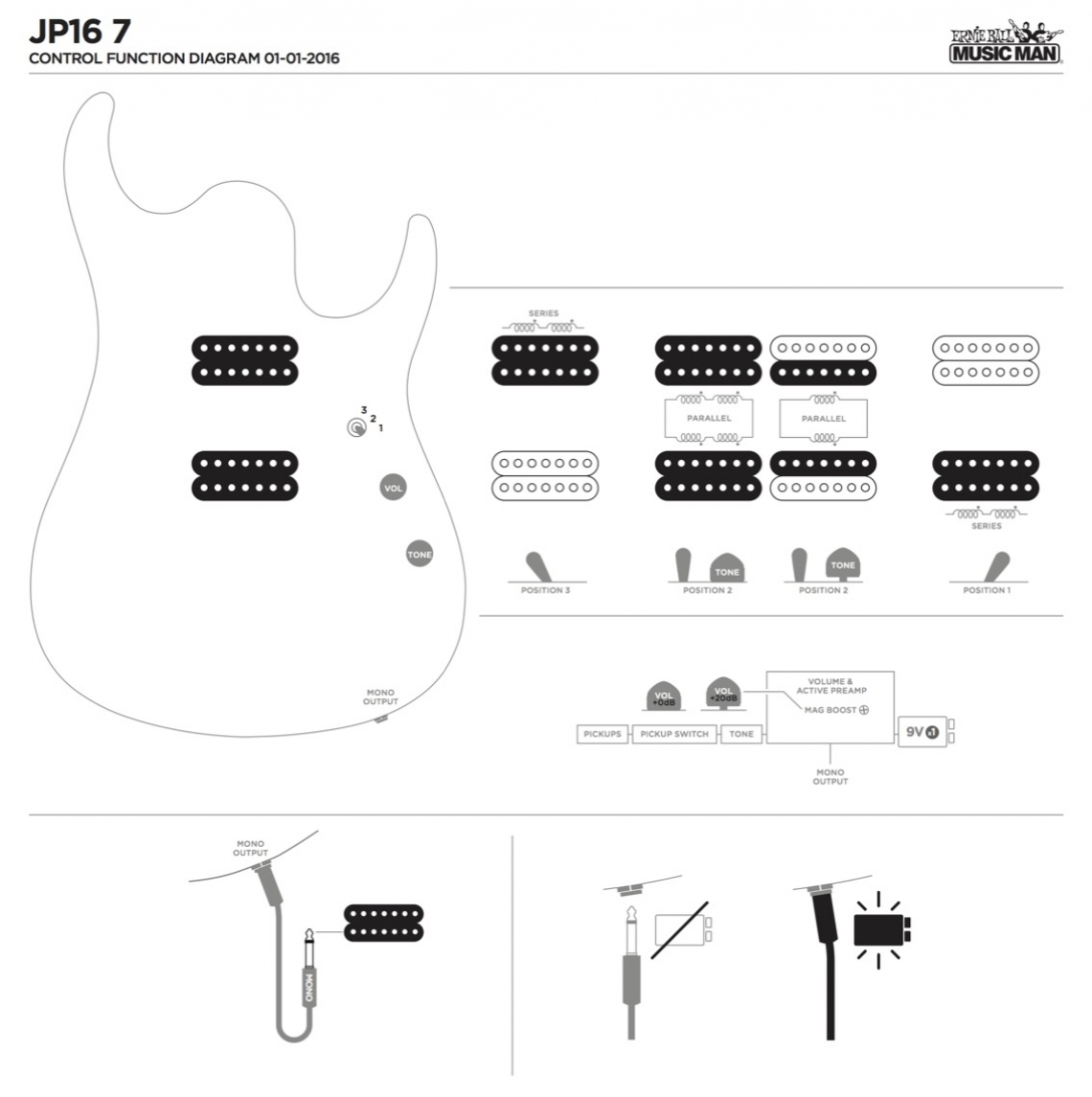 Jp 16 guitars ernie ball music man pickup configuration 2 pooptronica Images
