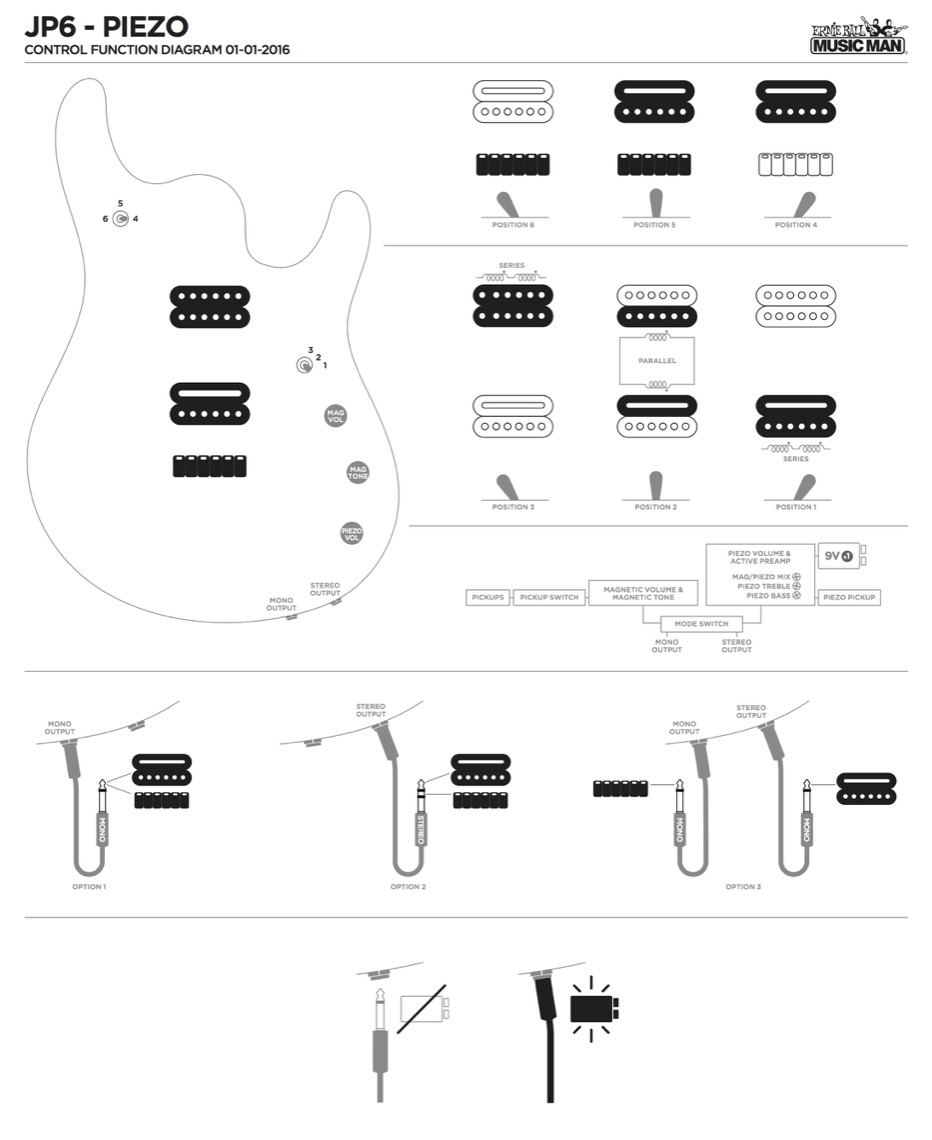 John Petrucci 6 Guitars Ernie Ball Music Man Double Humbucker Wiring Diagram Pickup Configuration 2