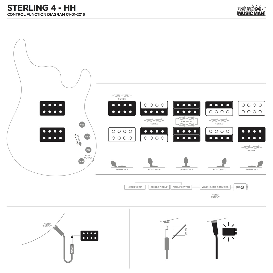 Sterling Basses Ernie Ball Music Man Left Hand Strat Wiring Diagram Pickup Configuration 3