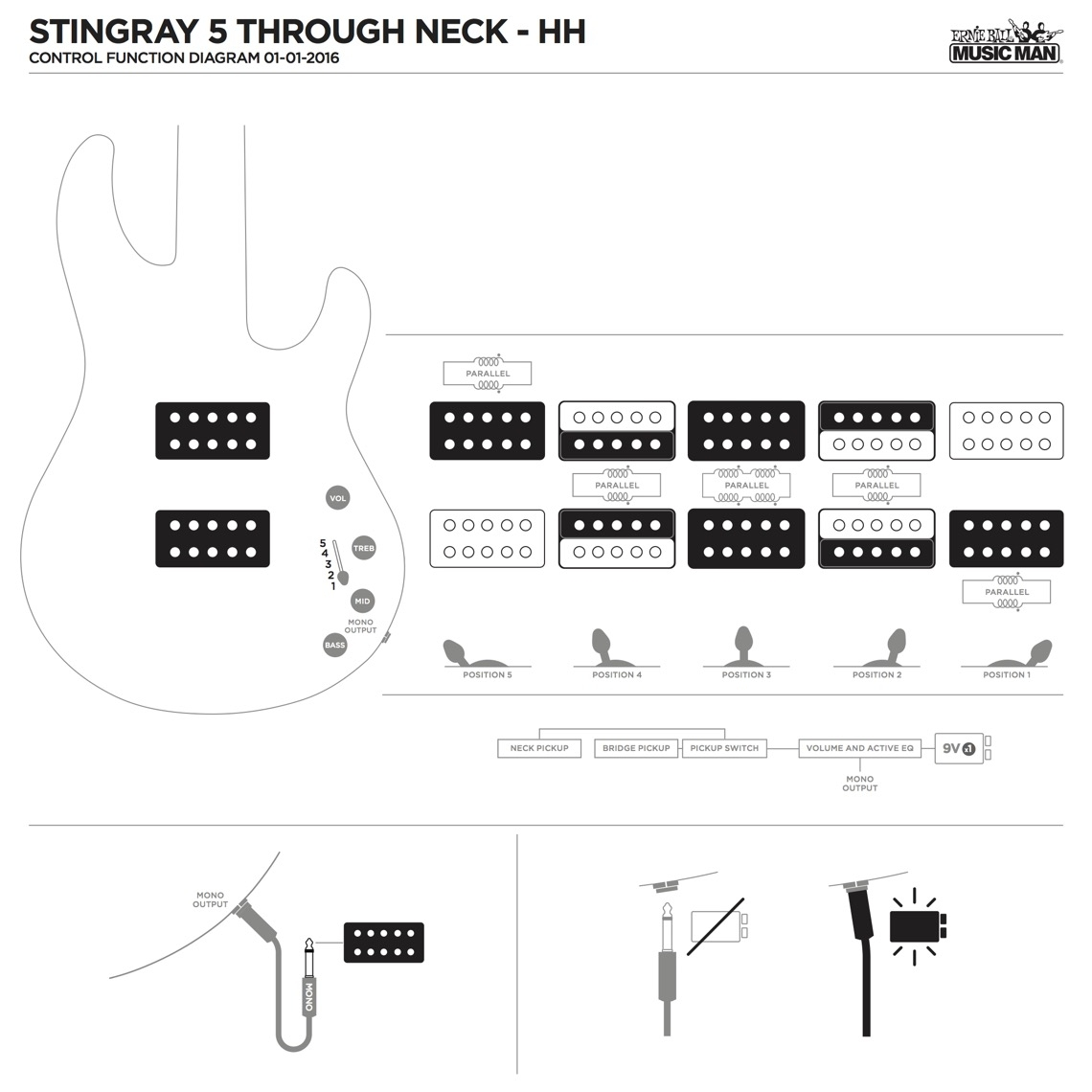 Stingray 5 Through Neck Basses Ernie Ball Music Man Available Part Diagrams 75 In Body Hardware Pickup Configuration 3