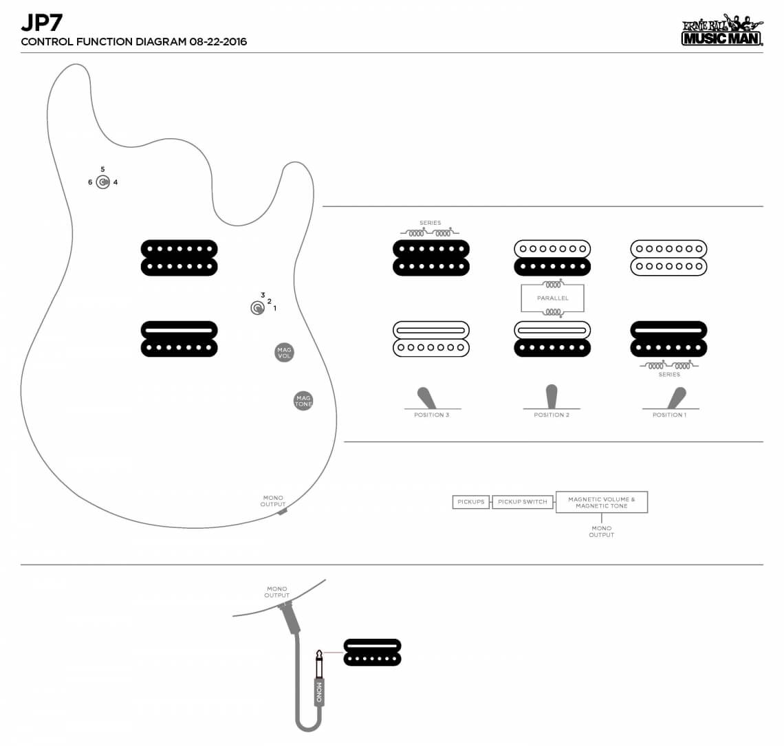 John Petrucci 6 Guitars Ernie Ball Music Man Vol Tone Piezo Wiring Diagram Pickup Configuration 3