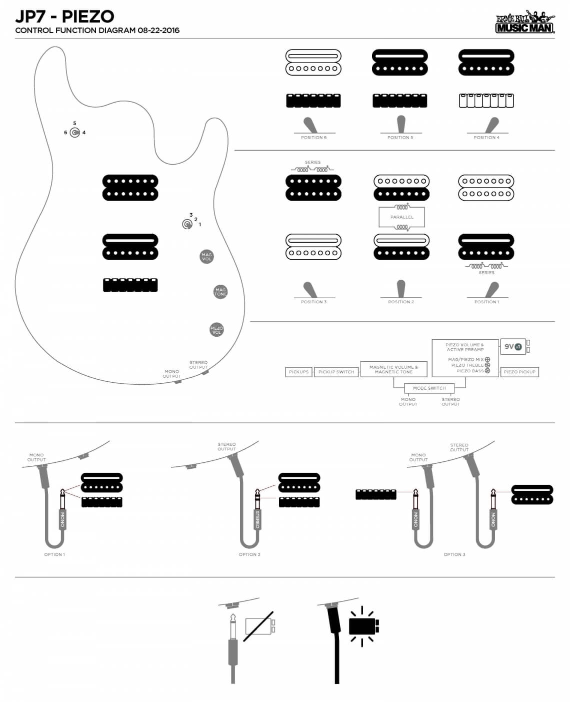 Pickup Configuration 4
