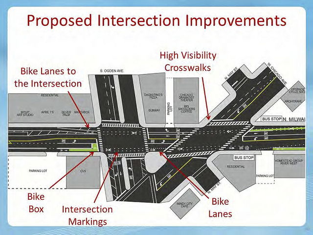 cMilwaukee Avenue Spoke Route Presentation 2013 0430_Reduce