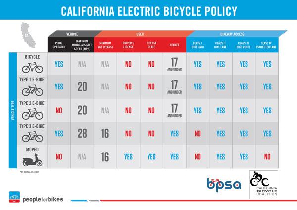 CA-E-Bike-Infographic-.jpg